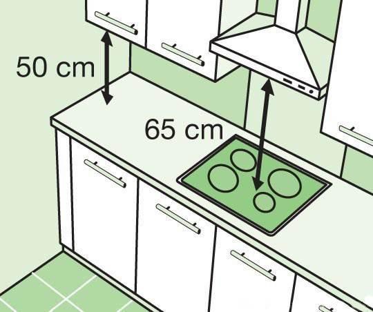 Помогите расставить мебель в гостиной
