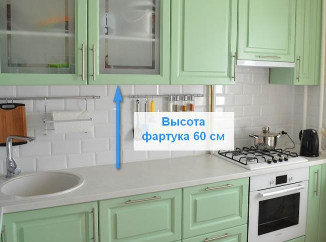 Общепринятые стандарты размеров кухонного гарнитура