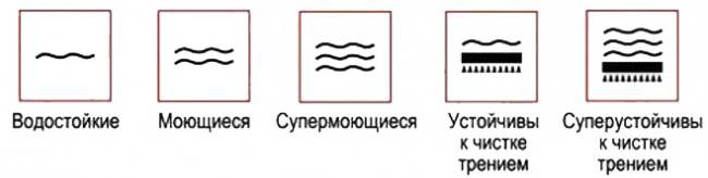 Специальные символы, определяющие уровень влагостойкости