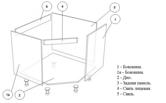 Схема угловой мойки с размерами