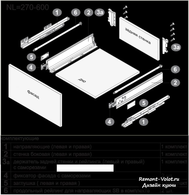 Схема и установочные размеры тандембокса фирмы Boyard