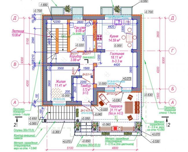 Дизайн белой кухни 14 кв м без штор в скандинавском стиле